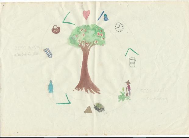 Zero Waste Lifestyle Zeichnung